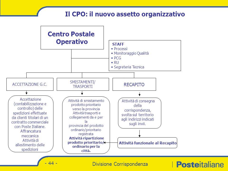 Divisione Corrispondenza - Marketing Divisione Corrispondenza - 44 - Il CPO: il nuovo assetto organizzativo Centro Postale Operativo STAFF Processi Monitoraggio Qualità PCG RU Segreteria Tecnica ACCETTAZIONE G.C.