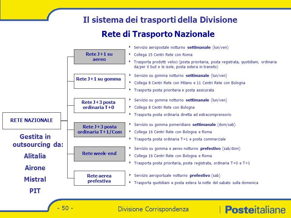 Divisione Corrispondenza - Marketing Divisione Corrispondenza - 50 - Rete di Trasporto Nazionale RETE NAZIONALE Rete J+1 su aereo Rete J+1 su gomma Rete J+3 posta ordinaria T+0 Rete J+3 posta ordinaria T+1/Com Rete week-end Servizio aeropostale notturno settimanale (lun/ven) Collega 15 Centri Rete con Roma Trasporta prodotti veloci (posta prioritaria, posta registrata, quotidiani, ordinaria da/per il Sud e le isole, posta estera in transito) Servizio aeroportuale notturno prefestivo (sab) Trasporta quotidiani e posta estera la notte del sabato sulla domenica Servizio su gomma notturno settimanale (lun/ven) Collega 8 Centri Rete con Milano e 11 Centri Rete con Bologna Trasporta posta prioritaria e posta assicurata Servizio su gomma notturno settimanale (lun/ven) Collega 8 Centri Rete con Bologna Trasporta posta ordinaria diretta ad extracomprensorio Servizio su gomma pomeridiano settimanale (dom/sab) Collega 16 Centri Rete con Bologna e Roma Trasporta posta ordinaria T+1 e posta commerciale Servizio su gomma e aereo notturno prefestivo (sab/dom) Collega 16 Centri Rete con Bologna e Roma Trasporta posta prioritaria, posta registrata, ordinaria T+0 e T+1 Rete aerea prefestiva Gestita in outsourcing da: Alitalia Airone Mistral PIT Il sistema dei trasporti della Divisione
