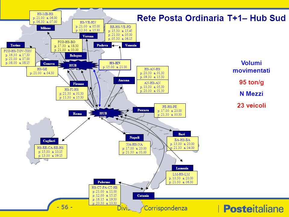Divisione Corrispondenza - Marketing Divisione Corrispondenza - 56 - Rete Posta Ordinaria T+1– Hub Sud Milano Venezia Verona Ancona Pescara Lamezia Napoli Roma Cagliari Palermo Catania Padova RR-HS-VE-PD p.
