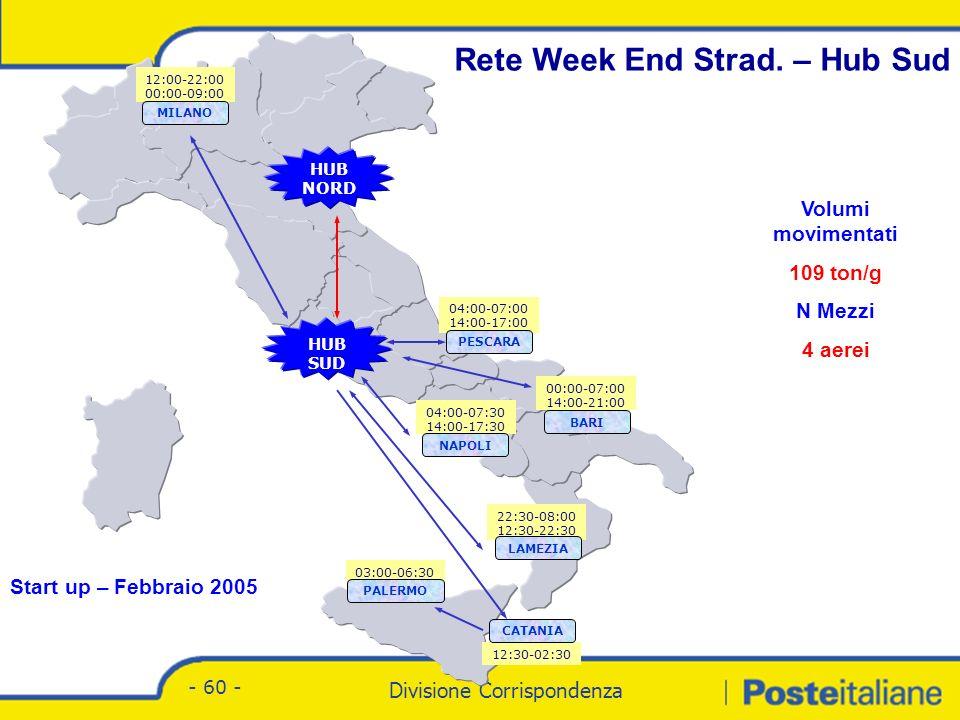 Divisione Corrispondenza - Marketing Divisione Corrispondenza - 60 - Rete Week End Strad.