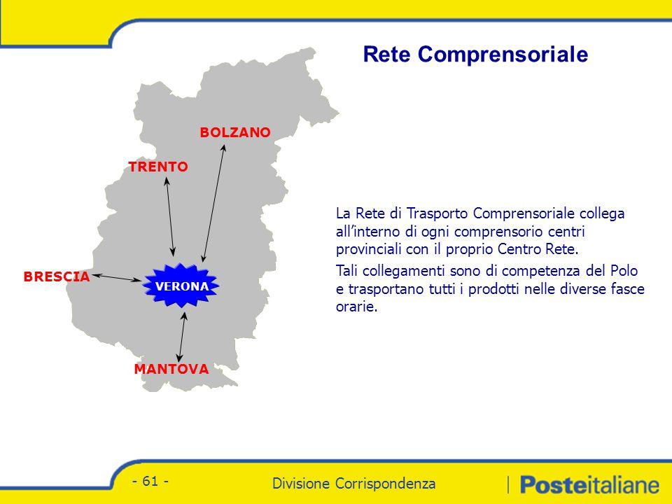 Divisione Corrispondenza - Marketing Divisione Corrispondenza - 61 - Rete Comprensoriale Bolzano Trento Verona Brescia Mantova BOLZANO TRENTO BRESCIA MANTOVA VERONA La Rete di Trasporto Comprensoriale collega allinterno di ogni comprensorio centri provinciali con il proprio Centro Rete.