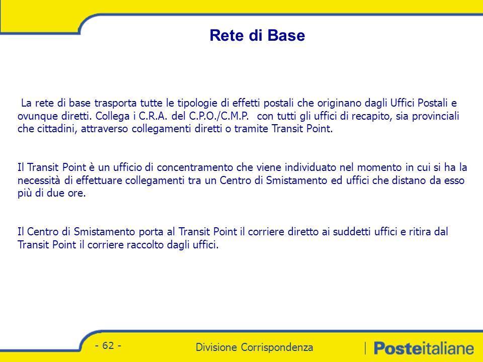 Divisione Corrispondenza - Marketing Divisione Corrispondenza - 62 - Rete di Base La rete di base trasporta tutte le tipologie di effetti postali che originano dagli Uffici Postali e ovunque diretti.