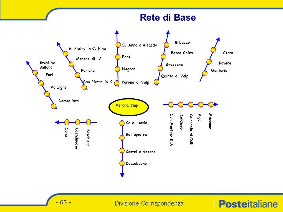 Divisione Corrispondenza - Marketing Divisione Corrispondenza - 63 - Rete di Base Roverè Cerro Peschiera Verona Cmp Sona Castelnuovo Domegliara Volargne Peri Brentino Belluno San Pietro in C.