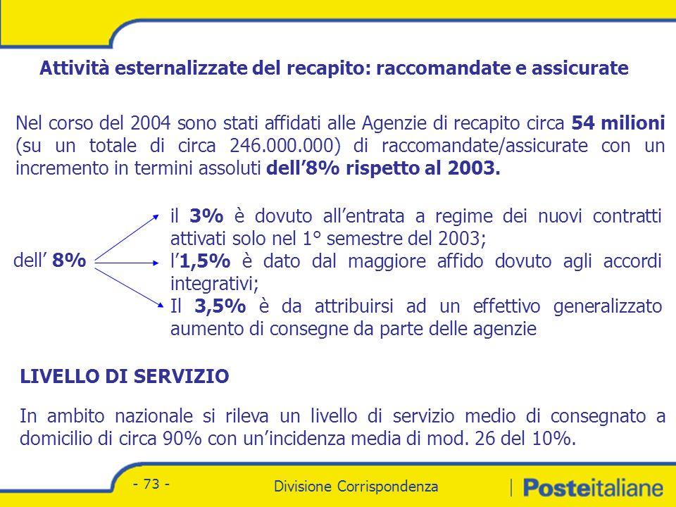 Divisione Corrispondenza - Marketing Divisione Corrispondenza - 73 - Nel corso del 2004 sono stati affidati alle Agenzie di recapito circa 54 milioni (su un totale di circa 246.000.000) di raccomandate/assicurate con un incremento in termini assoluti dell8% rispetto al 2003.