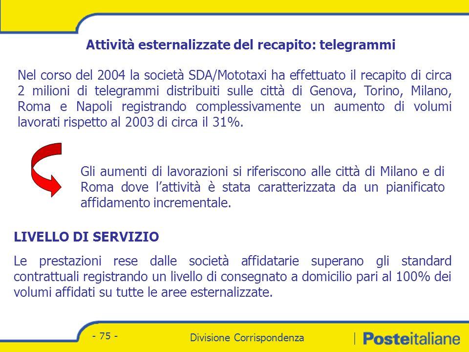 Divisione Corrispondenza - Marketing Divisione Corrispondenza - 75 - Nel corso del 2004 la società SDA/Mototaxi ha effettuato il recapito di circa 2 milioni di telegrammi distribuiti sulle città di Genova, Torino, Milano, Roma e Napoli registrando complessivamente un aumento di volumi lavorati rispetto al 2003 di circa il 31%.