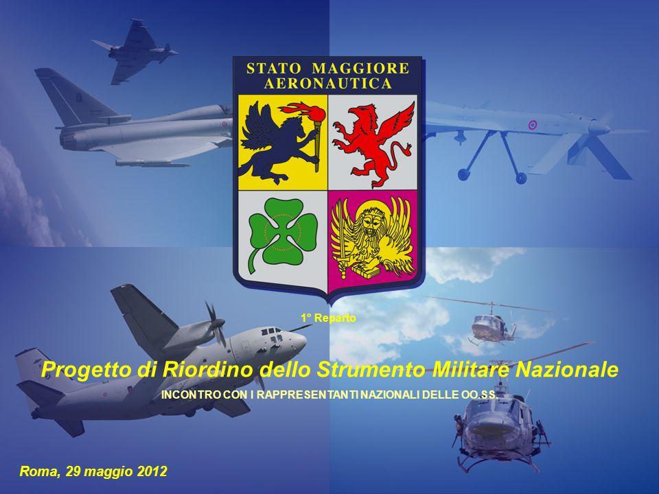 Aeronautica Militare 1° Reparto Roma, 29 maggio 2012 Progetto di Riordino dello Strumento Militare Nazionale INCONTRO CON I RAPPRESENTANTI NAZIONALI D