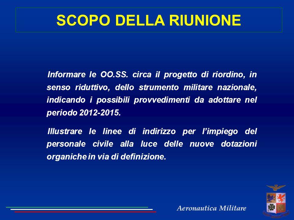 Aeronautica Militare LINEE DI INDIRIZZO PER LORGANICO E LIMPIEGO L.133/08: 37.242 L.25/10: 33.399 Dotazioni organiche
