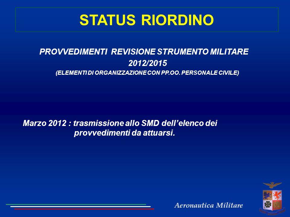 Aeronautica Militare STATUS RIORDINO Marzo 2012 : trasmissione allo SMD dellelenco dei provvedimenti da attuarsi. PROVVEDIMENTI REVISIONE STRUMENTO MI