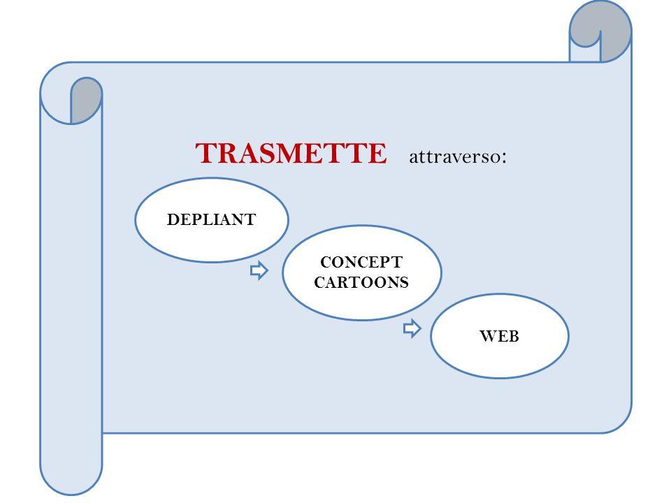 TRASMETTE attraverso : DEPLIANT CONCEPT CARTOONS WEB