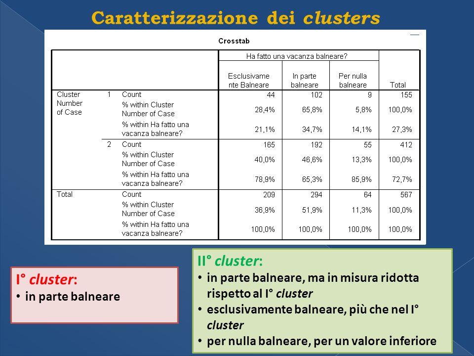 Caratterizzazione dei clusters I° cluster: in parte balneare II° cluster: in parte balneare, ma in misura ridotta rispetto al I° cluster esclusivamente balneare, più che nel I° cluster per nulla balneare, per un valore inferiore