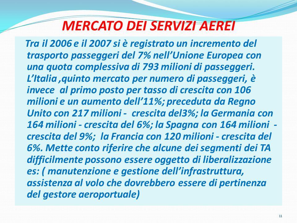MERCATO DEI SERVIZI AEREI Tra il 2006 e il 2007 si è registrato un incremento del trasporto passeggeri del 7% nellUnione Europea con una quota comples