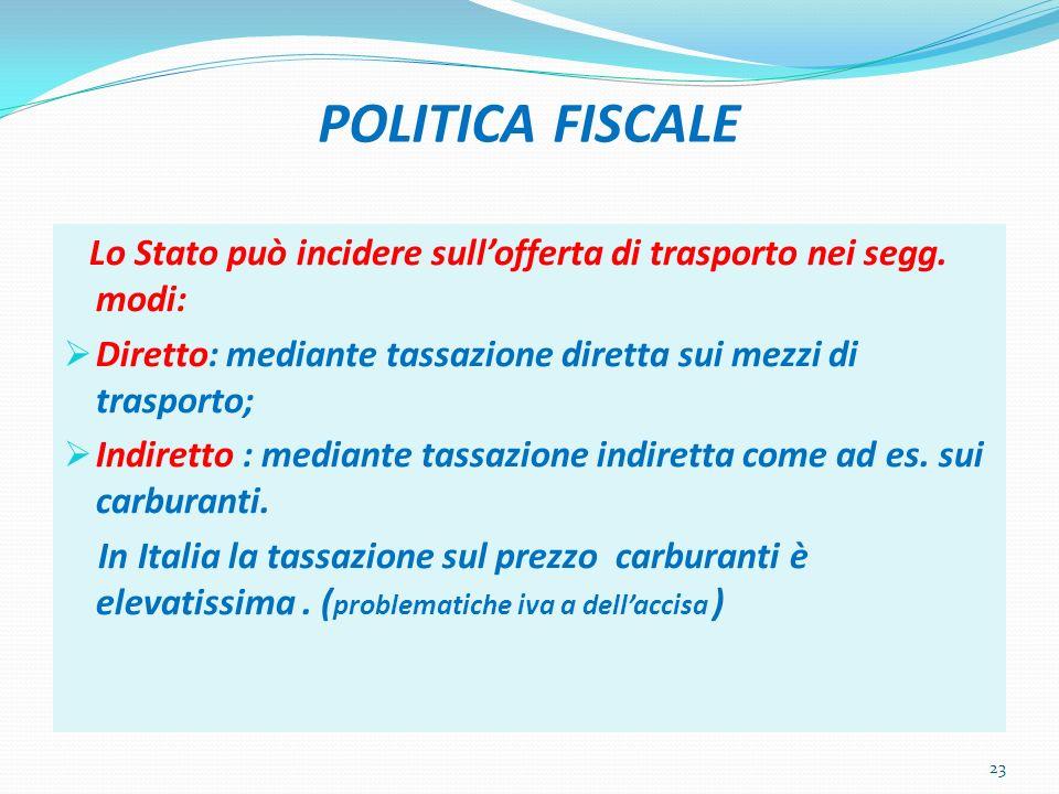 POLITICA FISCALE Lo Stato può incidere sullofferta di trasporto nei segg. modi: Diretto: mediante tassazione diretta sui mezzi di trasporto; Indiretto
