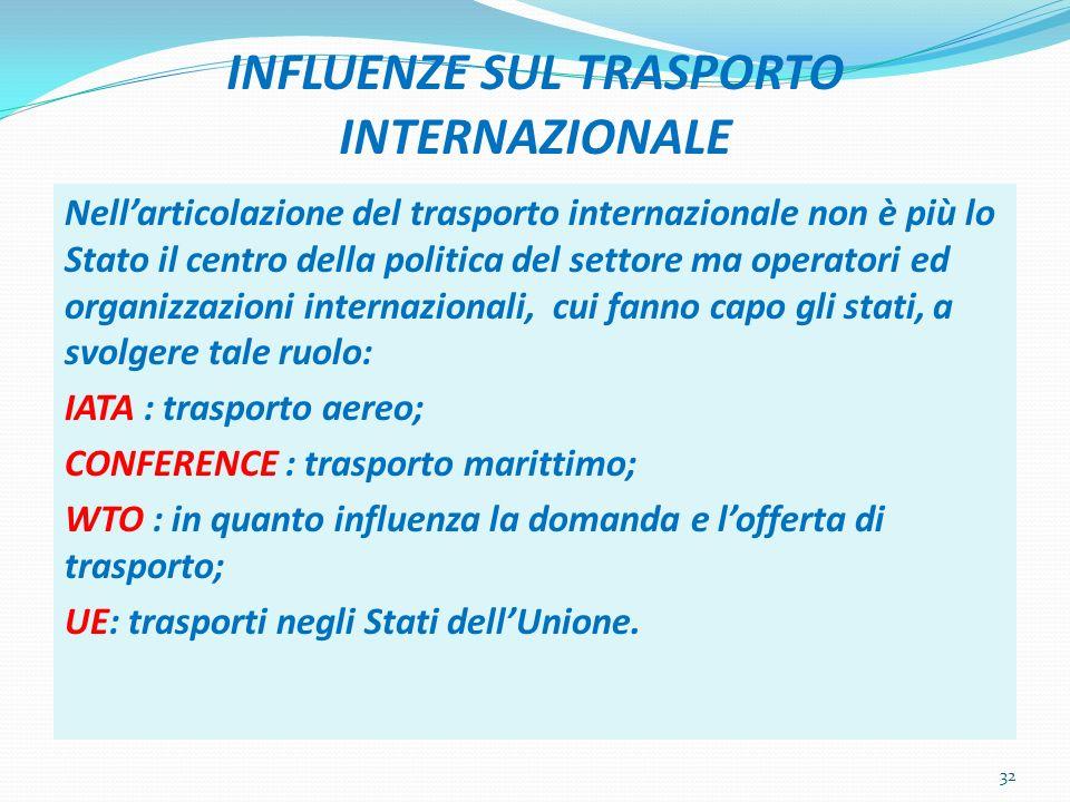 INFLUENZE SUL TRASPORTO INTERNAZIONALE Nellarticolazione del trasporto internazionale non è più lo Stato il centro della politica del settore ma opera