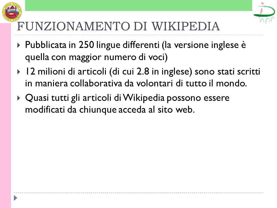 FUNZIONAMENTO DI WIKIPEDIA Pubblicata in 250 lingue differenti (la versione inglese è quella con maggior numero di voci) 12 milioni di articoli (di cui 2.8 in inglese) sono stati scritti in maniera collaborativa da volontari di tutto il mondo.
