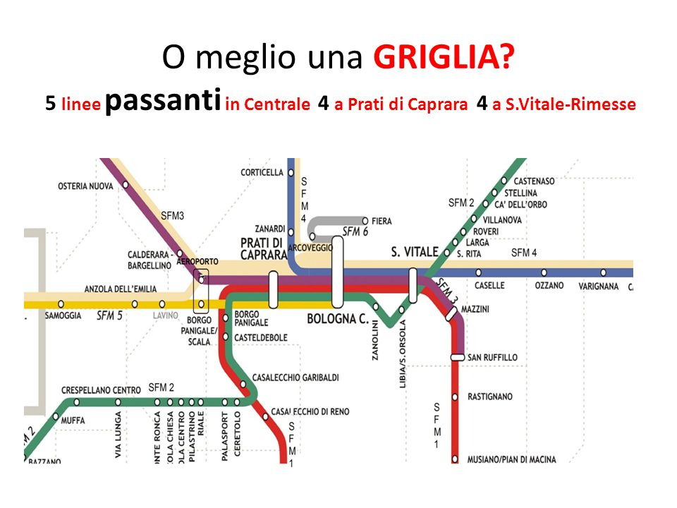 O meglio una GRIGLIA? 5 linee passanti in Centrale 4 a Prati di Caprara 4 a S.Vitale-Rimesse