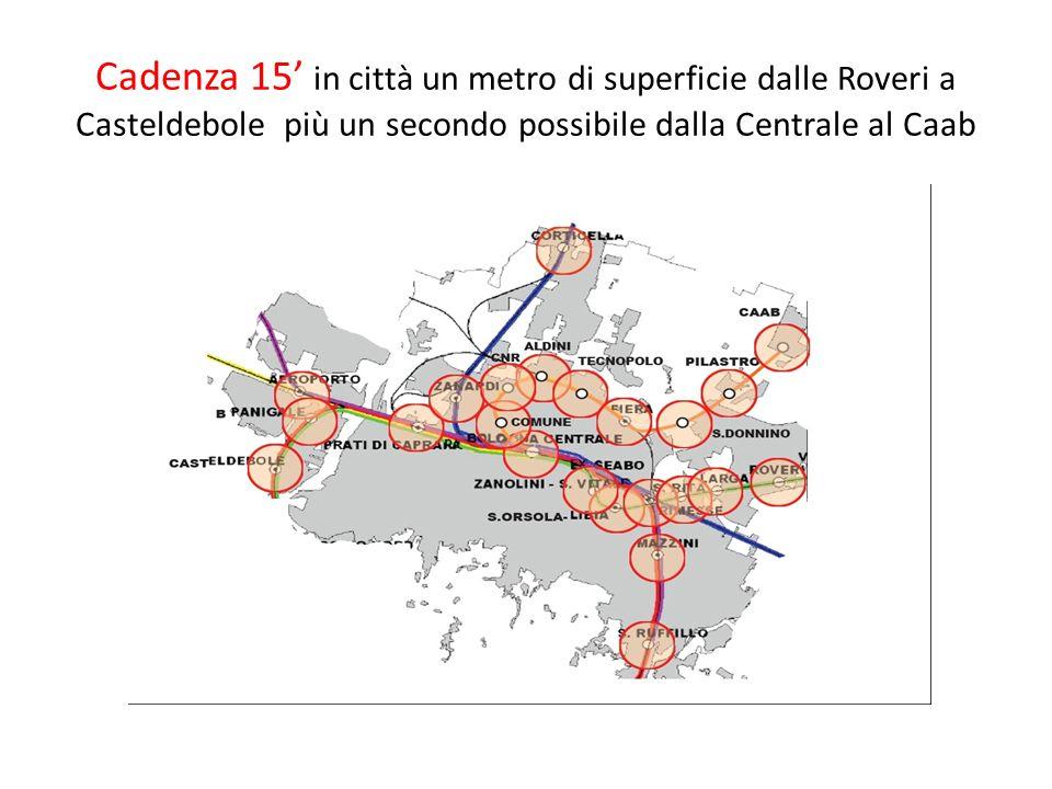 Ed in centro di nuovo in TRAM sulla T rovesciata da Corticella a Borgo Panigale e San Lazzaro