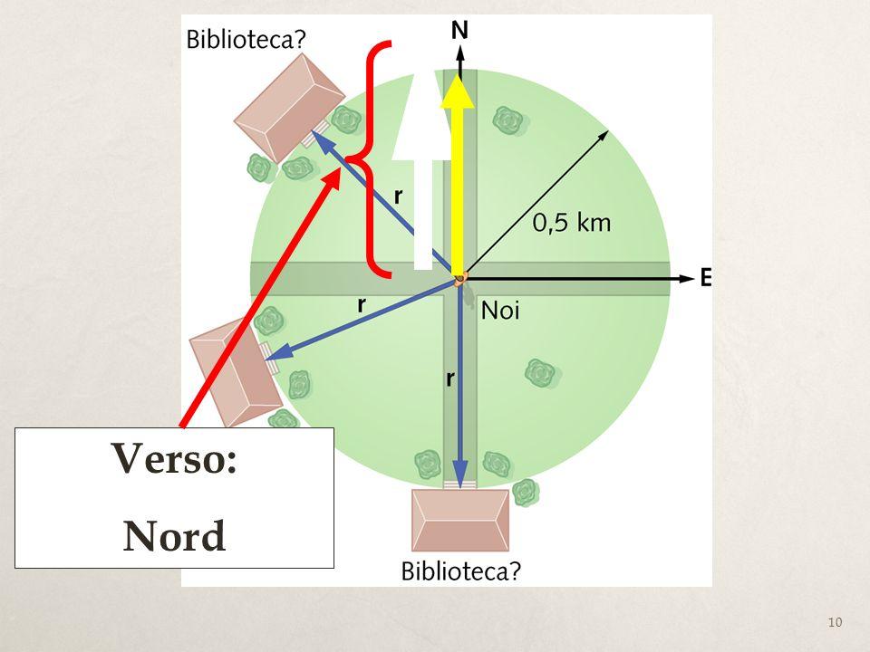 10 Verso: Nord