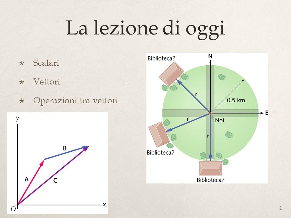 La lezione di oggi Scalari Vettori Operazioni tra vettori 2