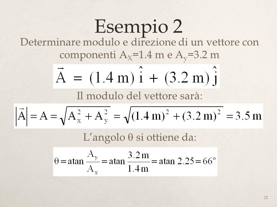 21 Esempio 2 Determinare modulo e direzione di un vettore con componenti A X =1.4 m e A y =3.2 m Il modulo del vettore sarà: Langolo si ottiene da: