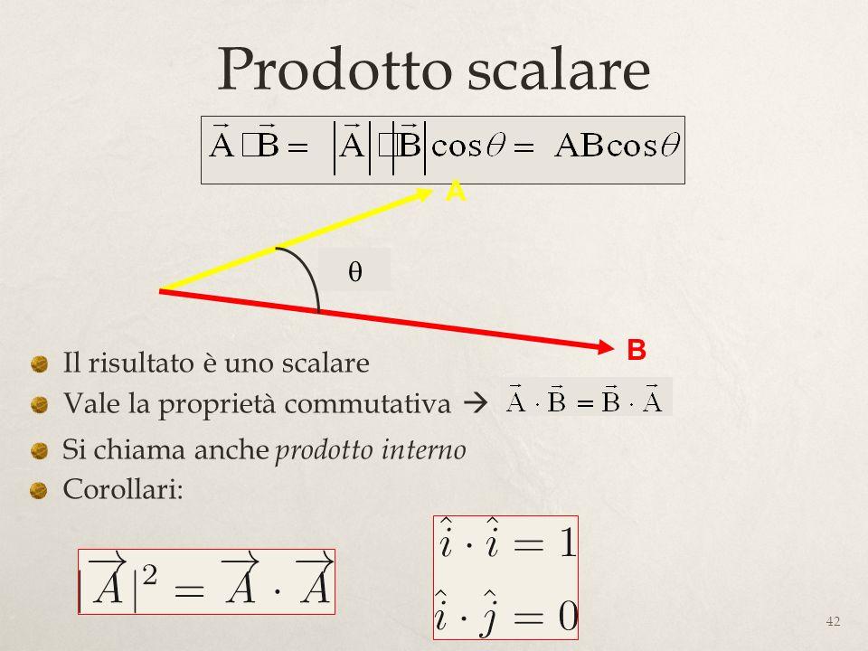 42 Prodotto scalare A B Il risultato è uno scalare Vale la proprietà commutativa Si chiama anche prodotto interno Corollari:
