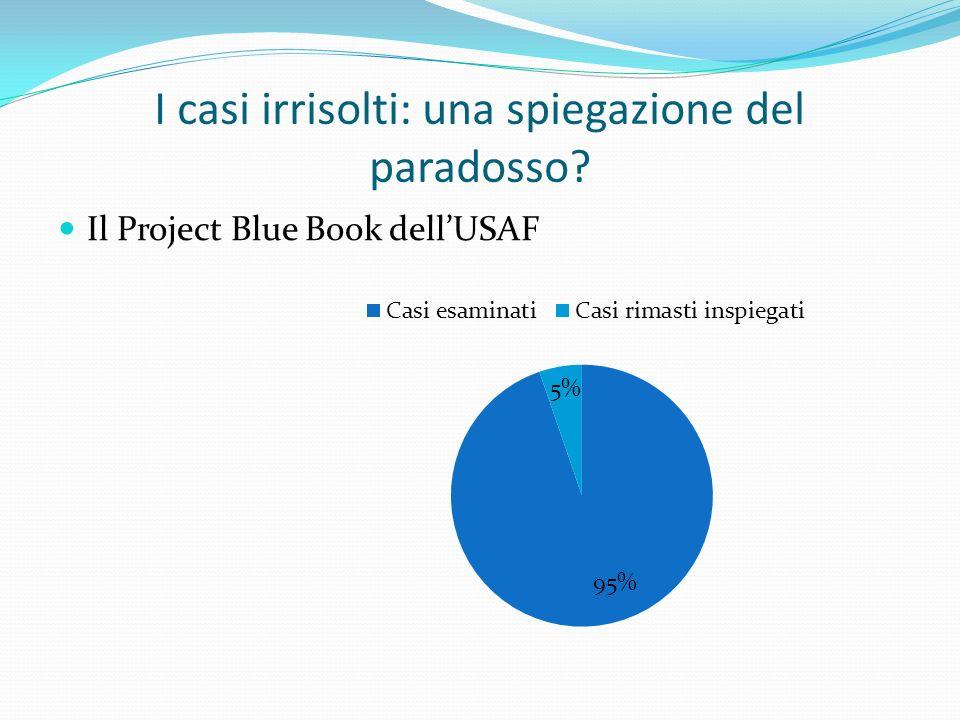 I casi irrisolti: una spiegazione del paradosso? Il Project Blue Book dellUSAF