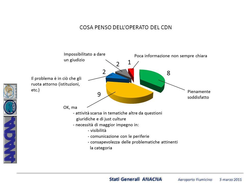 Stati Generali ANACNA Aeroporto Fiumicino 3 marzo 2011 COSA PENSO DELLOPERATO DEL CDN