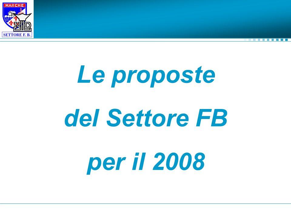 Le proposte del Settore FB per il 2008