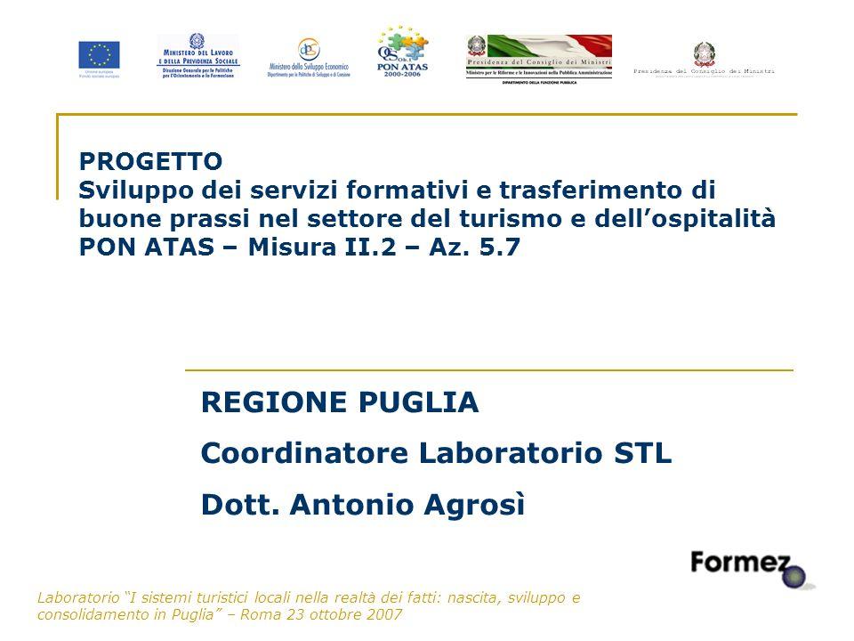 Laboratorio I sistemi turistici locali nella realtà dei fatti: nascita, sviluppo e consolidamento in Puglia – Roma 23 ottobre 2007 1 PROGETTO Sviluppo