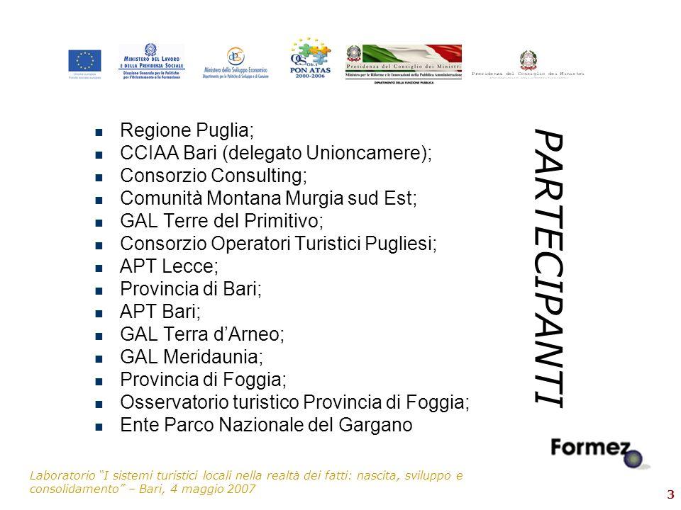 Laboratorio I sistemi turistici locali nella realtà dei fatti: nascita, sviluppo e consolidamento – Bari, 4 maggio 2007 3 Regione Puglia; CCIAA Bari (