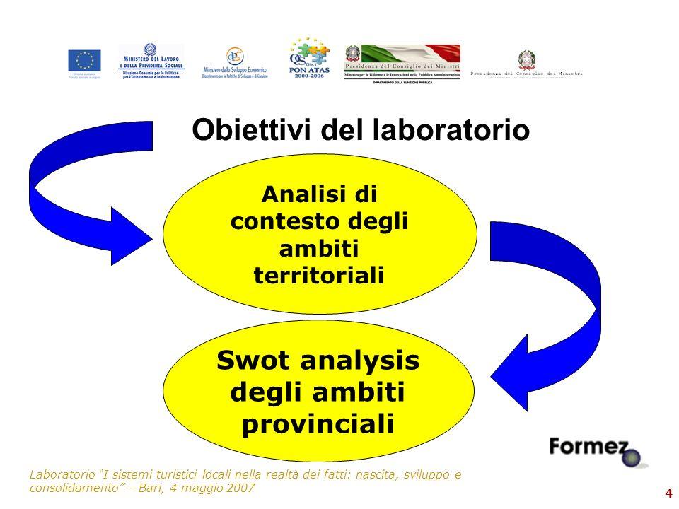 Laboratorio I sistemi turistici locali nella realtà dei fatti: nascita, sviluppo e consolidamento – Bari, 4 maggio 2007 4 Obiettivi del laboratorio An