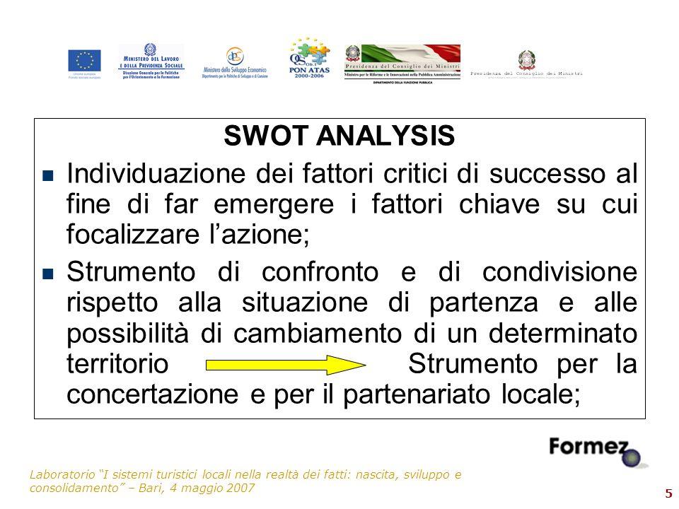 Laboratorio I sistemi turistici locali nella realtà dei fatti: nascita, sviluppo e consolidamento – Bari, 4 maggio 2007 5 SWOT ANALYSIS Individuazione