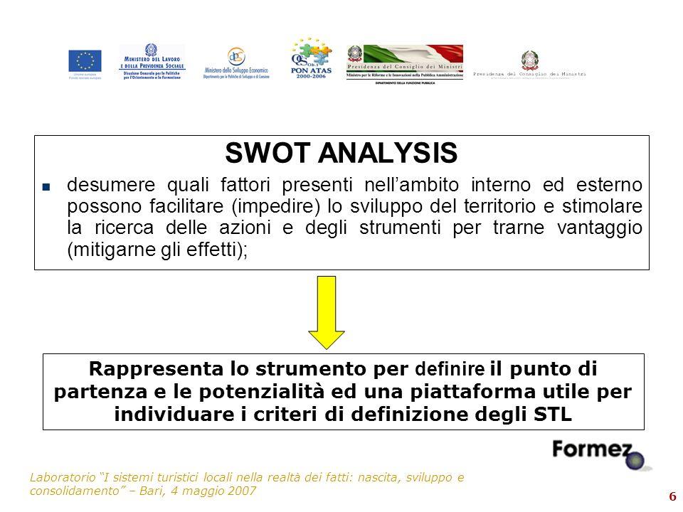 Laboratorio I sistemi turistici locali nella realtà dei fatti: nascita, sviluppo e consolidamento – Bari, 4 maggio 2007 6 SWOT ANALYSIS desumere quali