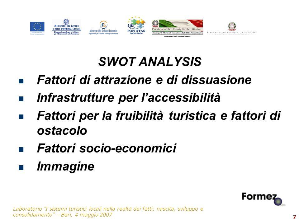 Laboratorio I sistemi turistici locali nella realtà dei fatti: nascita, sviluppo e consolidamento – Bari, 4 maggio 2007 7 SWOT ANALYSIS Fattori di att