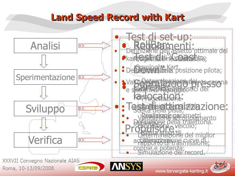 www.torvergata-karting.it XXXVII Convegno Nazionale AIAS Roma, 10-13/09/2008 Levoluzione della carena Step 1: geometria e ingombri; Step 2: minimizzazione area frontale; Step 3:integrazione del roll bar; Step 4: variazione di forma;