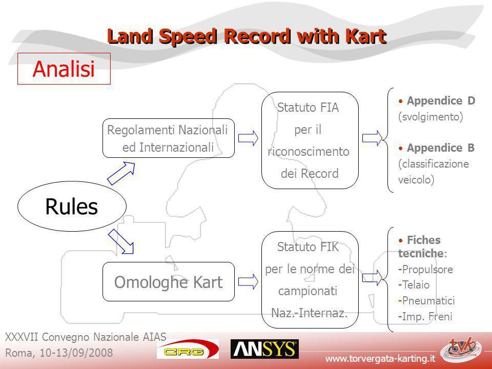 www.torvergata-karting.it XXXVII Convegno Nazionale AIAS Roma, 10-13/09/2008 Analisi CFD Pulizia e semplificazione CAD; Mesh di superficie (ANSA 12.0.3); Mesh di volume (TGRID 3.6.8); Soluzione (Fluent 6.3.26)
