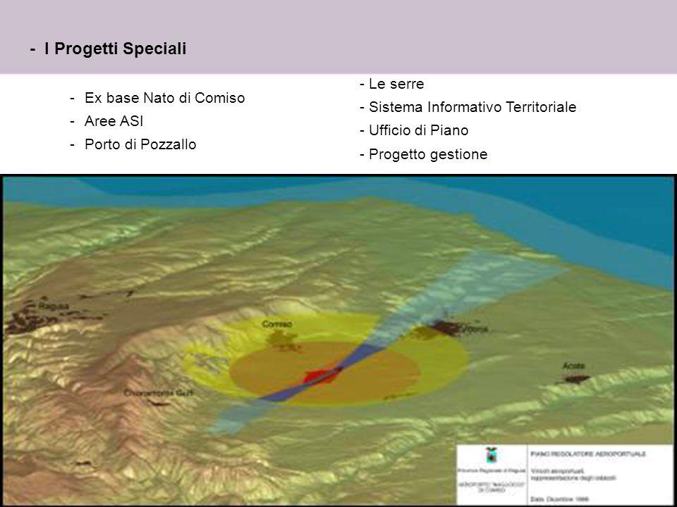 12 - I Progetti Speciali -Ex base Nato di Comiso -Aree ASI -Porto di Pozzallo - Le serre - Sistema Informativo Territoriale - Ufficio di Piano - Proge