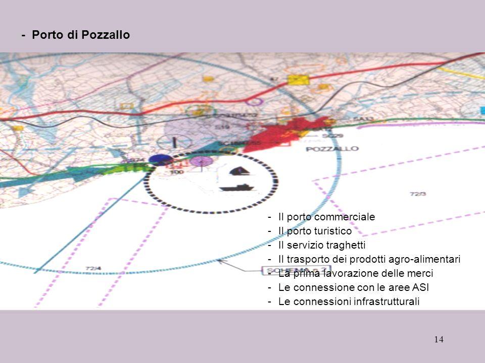 14 - Porto di Pozzallo -Il porto commerciale -Il porto turistico -Il servizio traghetti -Il trasporto dei prodotti agro-alimentari -La prima lavorazio