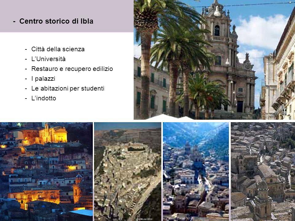 15 - Centro storico di Ibla -Città della scienza -LUniversità -Restauro e recupero edilizio -I palazzi -Le abitazioni per studenti -Lindotto