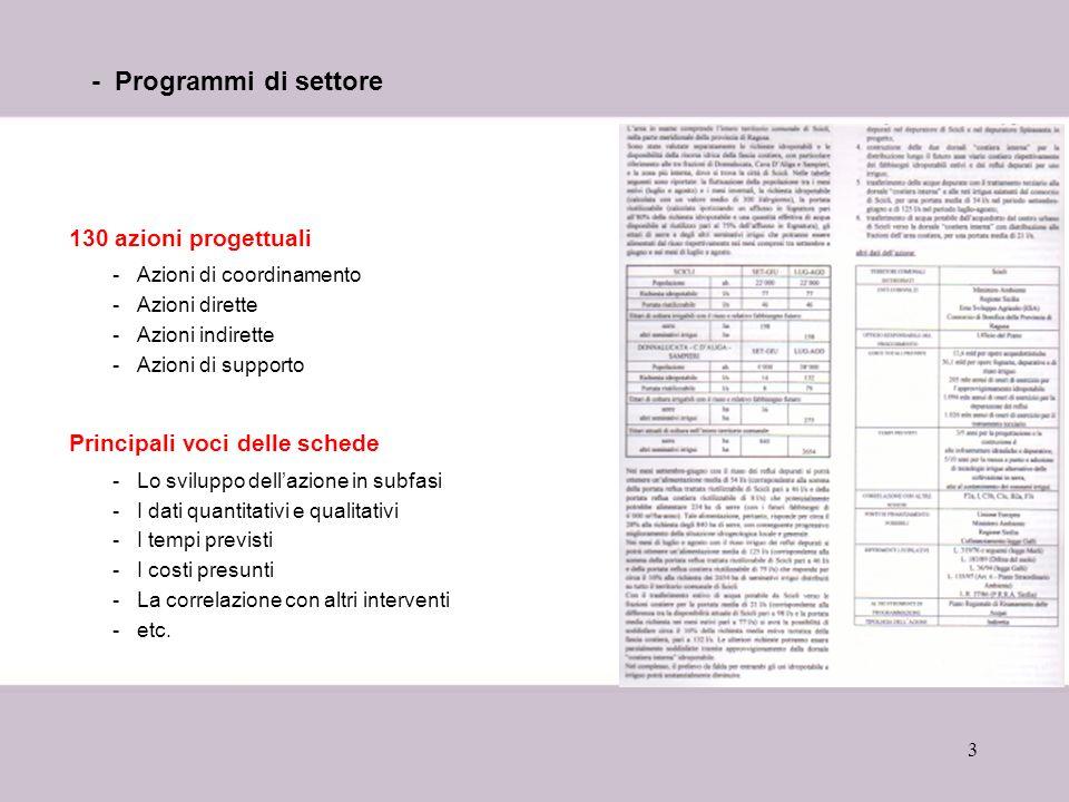 3 - Programmi di settore 130 azioni progettuali -Azioni di coordinamento -Azioni dirette -Azioni indirette -Azioni di supporto Principali voci delle s