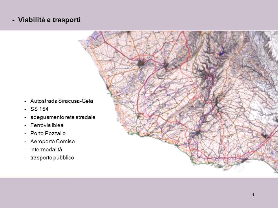 4 - Viabilità e trasporti -Autostrada Siracusa-Gela -SS 154 -adeguamento rete stradale -Ferrovia iblea -Porto Pozzallo -Aeroporto Comiso -intermodalit