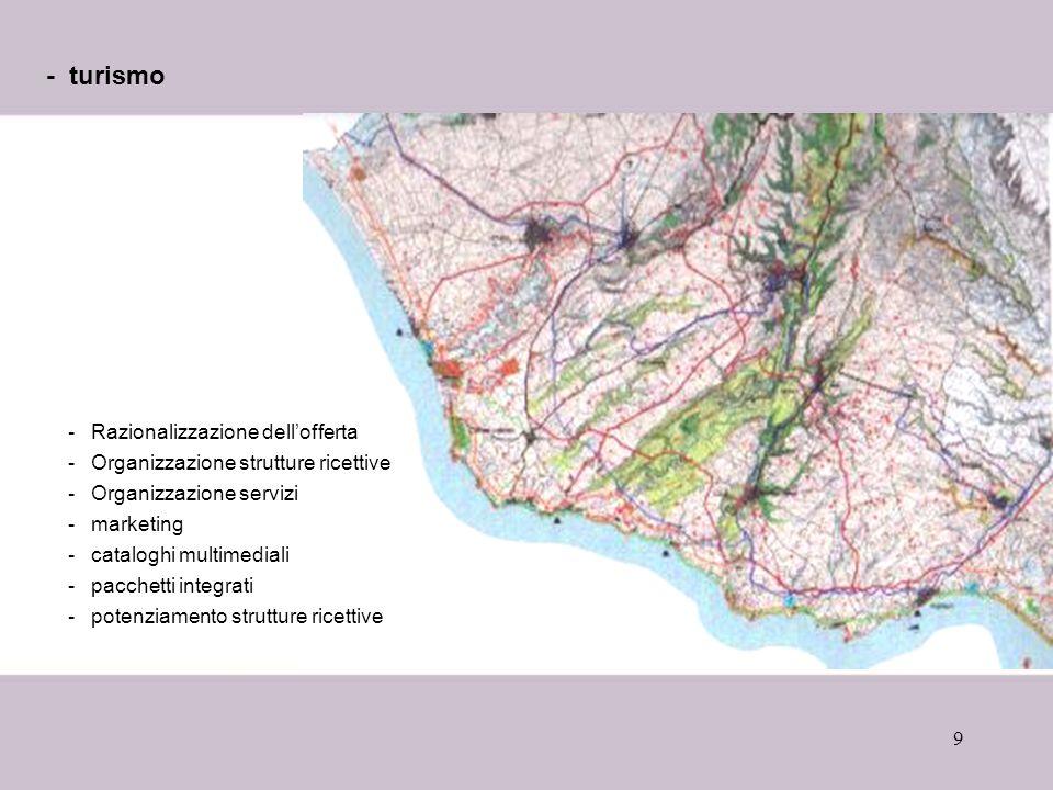 10 - Beni culturali -tutela e sviluppo -Itinerari tematici -catalogazione -sinergie con la Soprintendenza -livello provinciale del Piano Paesistico