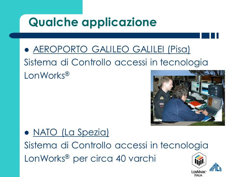 LonMark Italia Per informazioni: Apice Srl Via G.B.