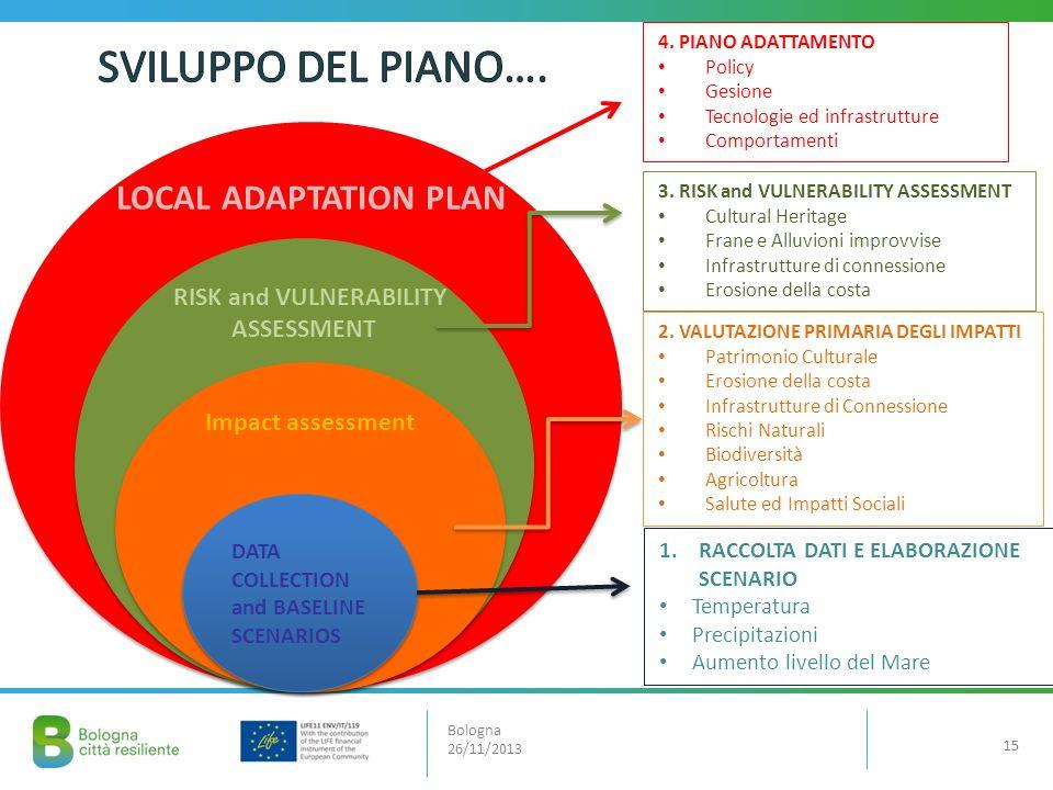 15 Bologna 26/11/2013 LOCAL ADAPTATION PLAN RISK and VULNERABILITY ASSESSMENT Impact assessment Impact assessment 1.RACCOLTA DATI E ELABORAZIONE SCENA