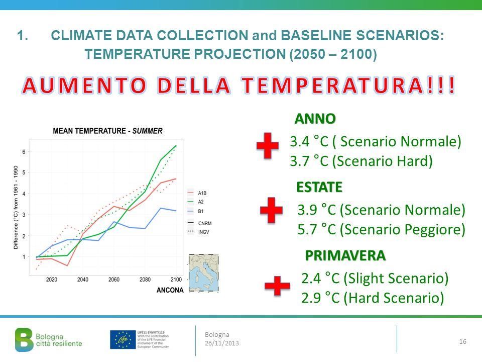 16 Bologna 26/11/2013 3.4 °C ( Scenario Normale) 3.7 °C (Scenario Hard) 3.9 °C (Scenario Normale) 5.7 °C (Scenario Peggiore) ESTATE PRIMAVERA 2.4 °C (