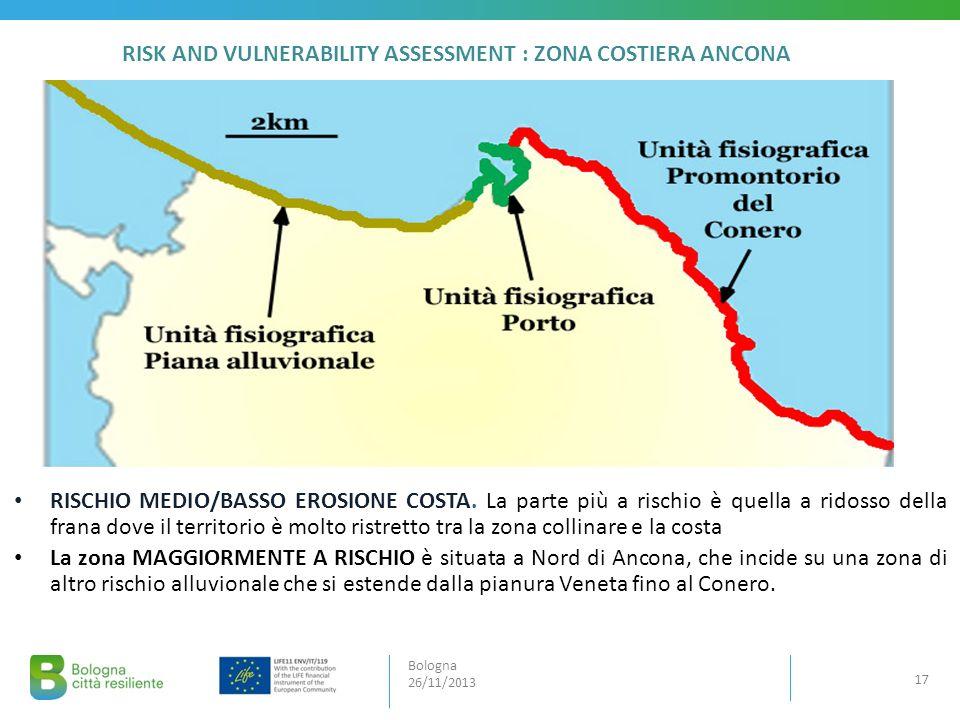 17 Bologna 26/11/2013 RISCHIO MEDIO/BASSO EROSIONE COSTA. La parte più a rischio è quella a ridosso della frana dove il territorio è molto ristretto t