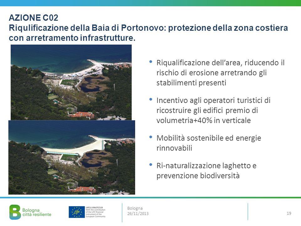 AZIONE C02 Riqulificazione della Baia di Portonovo: protezione della zona costiera con arretramento infrastrutture. Riqualificazione dellarea, riducen