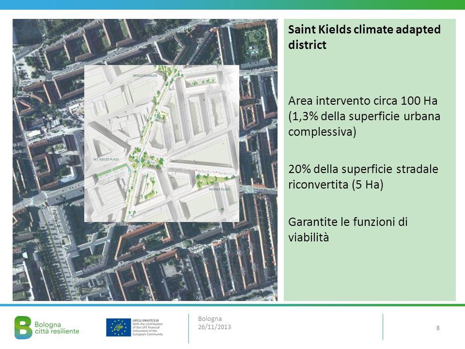 Saint Kields climate adapted district Area intervento circa 100 Ha (1,3% della superficie urbana complessiva) 20% della superficie stradale riconverti