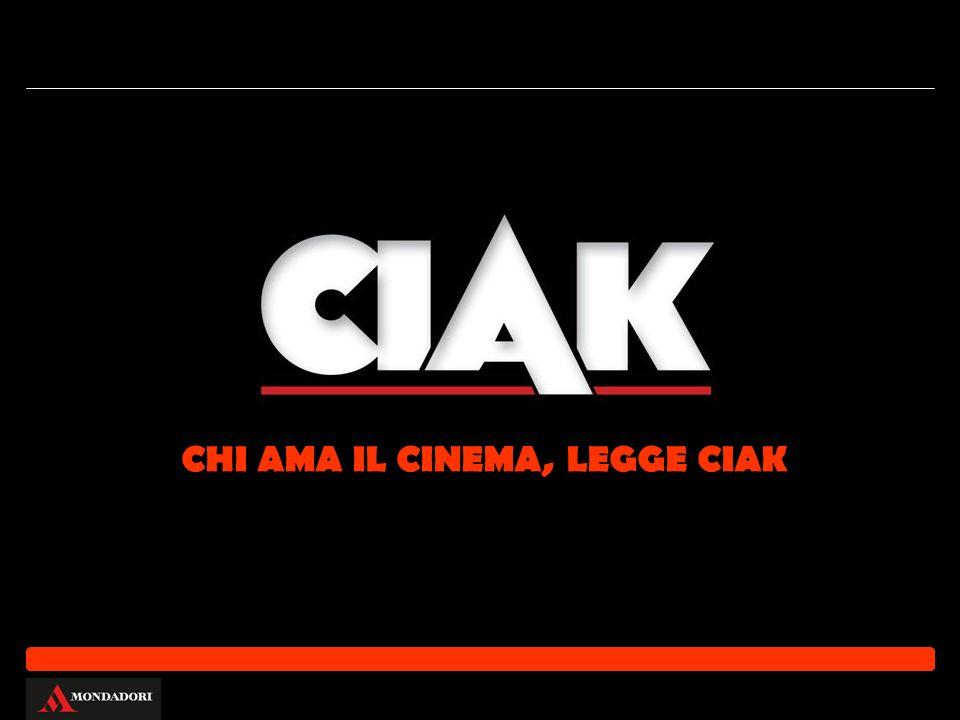 CHI AMA IL CINEMA, LEGGE CIAK