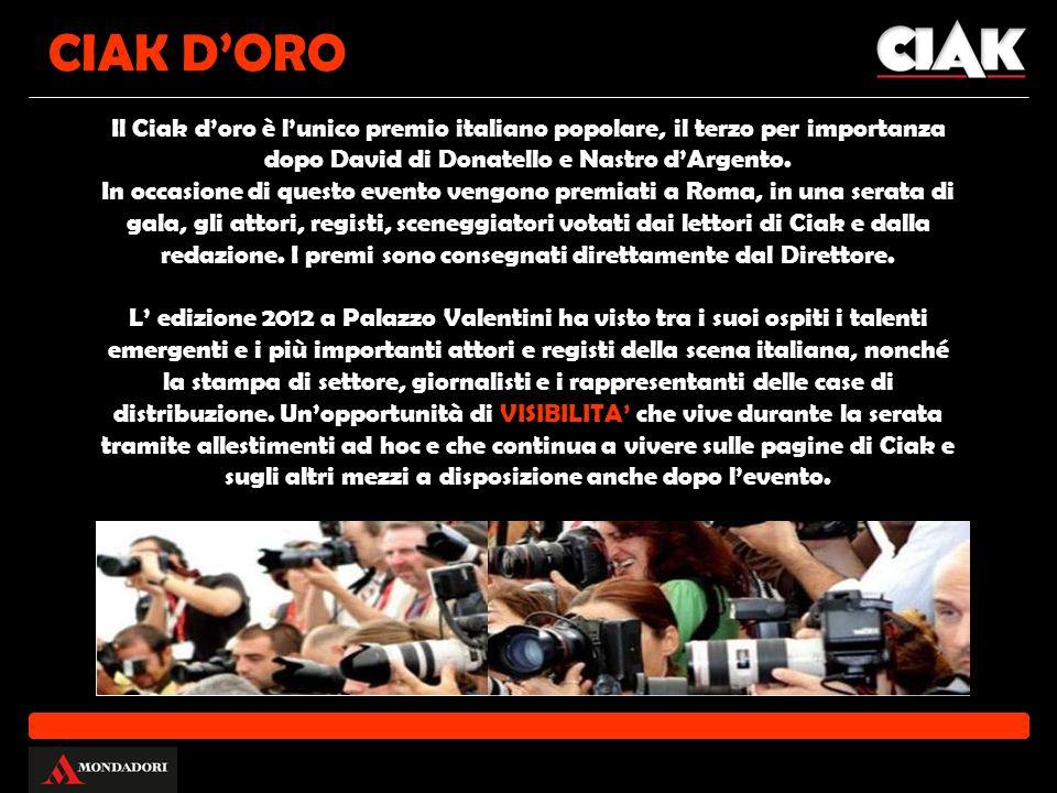 CIAK DORO Il Ciak doro è lunico premio italiano popolare, il terzo per importanza dopo David di Donatello e Nastro dArgento.