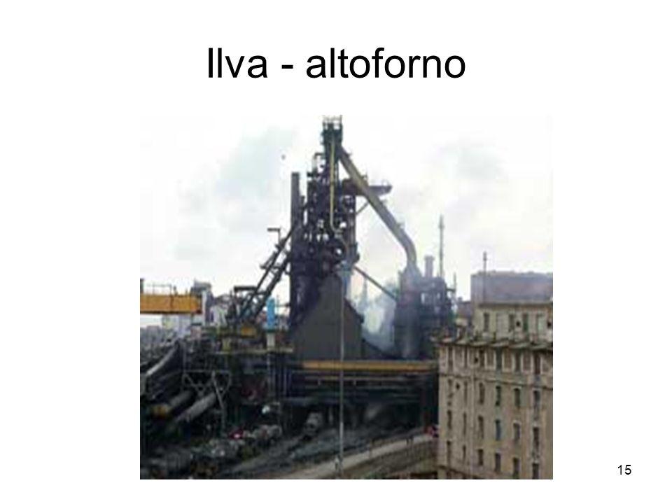 15 Ilva - altoforno